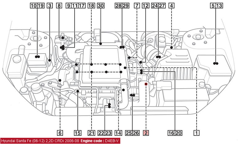 [WLLP_2054]   Random stalling santa fe 2008 | Hyundai Forums | 2015 Hyundai Santa Fe Engine Diagram |  | Hyundai Forums