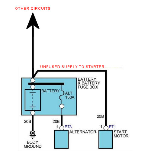 180 Amp Fuse In Battery Terminal Hyundai Forums