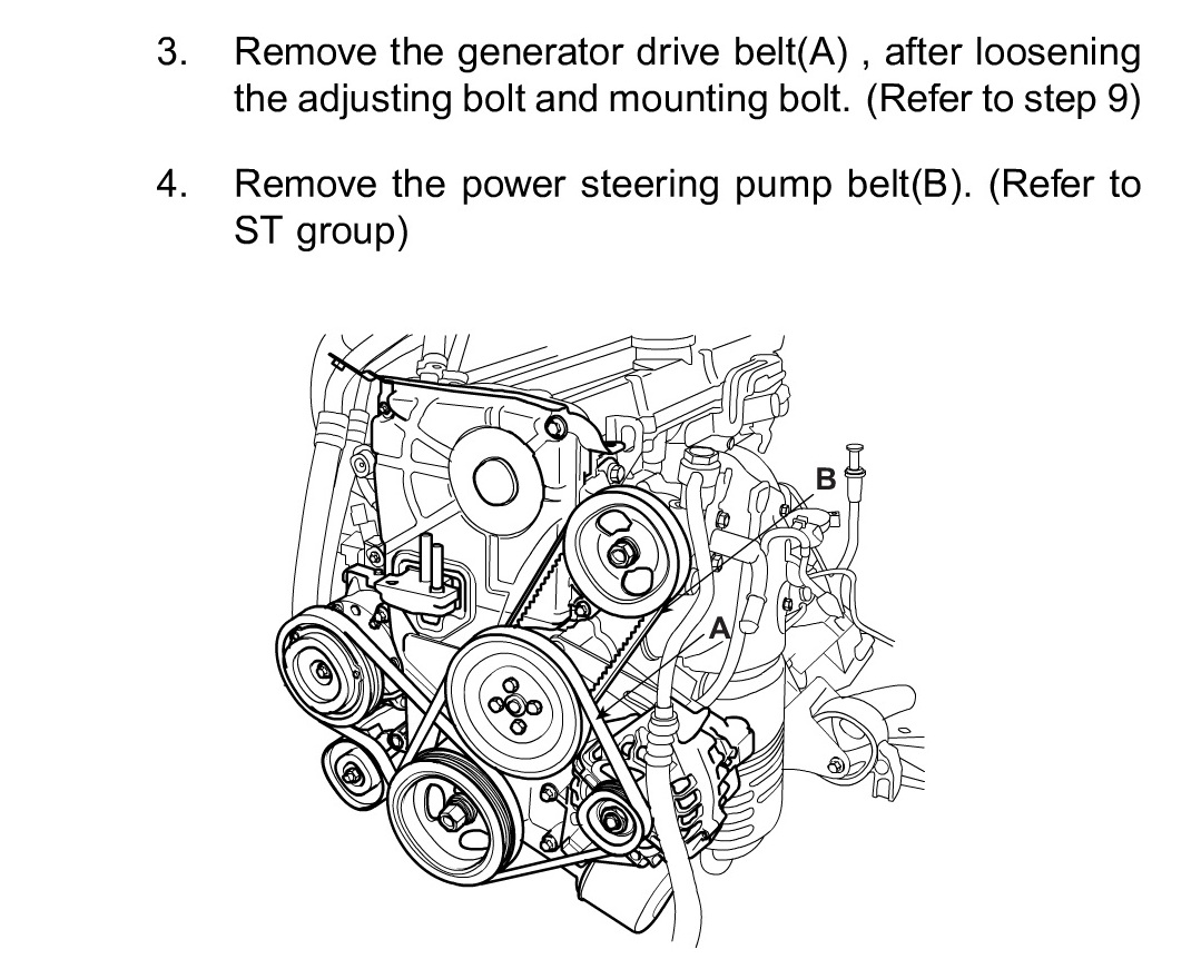 2009 Accent Replacing Power Steering Belt Hyundai Forums