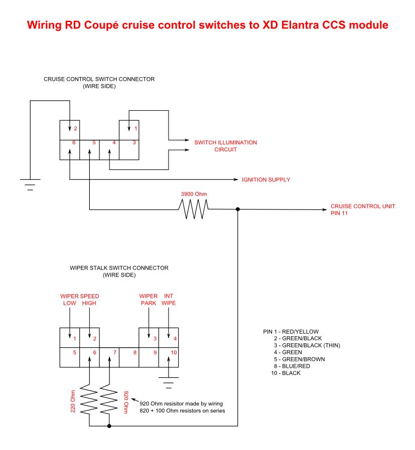 hyundai cruise control diagram | loot-vision wiring diagram value |  loot-vision.puntoceramichemodica.it  puntoceramichemodica.it