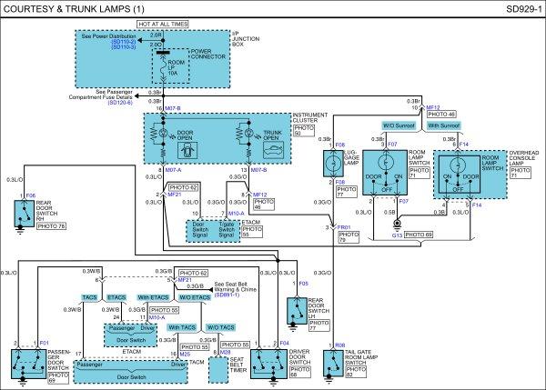 Hyundai I10 Headlight Wiring Diagram