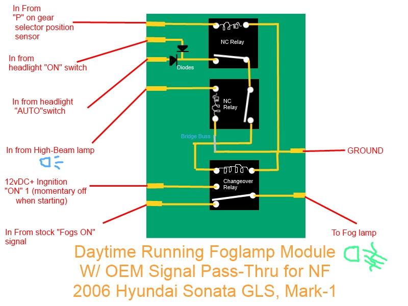 Daytime Running Oem Foglight Diy Mod