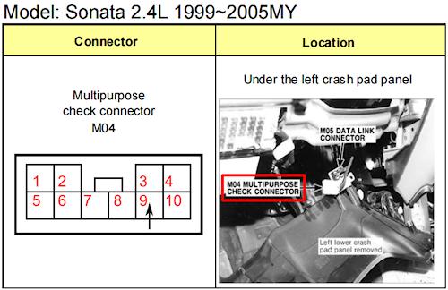 2005 Elantra won't start after overheating | Hyundai Forums