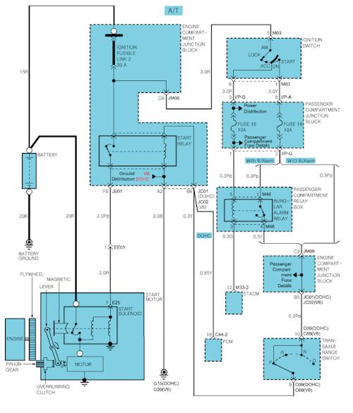 Anti Theft (disabling) | Hyundai Forums | Hyundai Alarm Wiring Diagram |  | Hyundai Forums