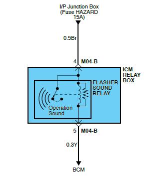 Turn signal relay   Hyundai Forums