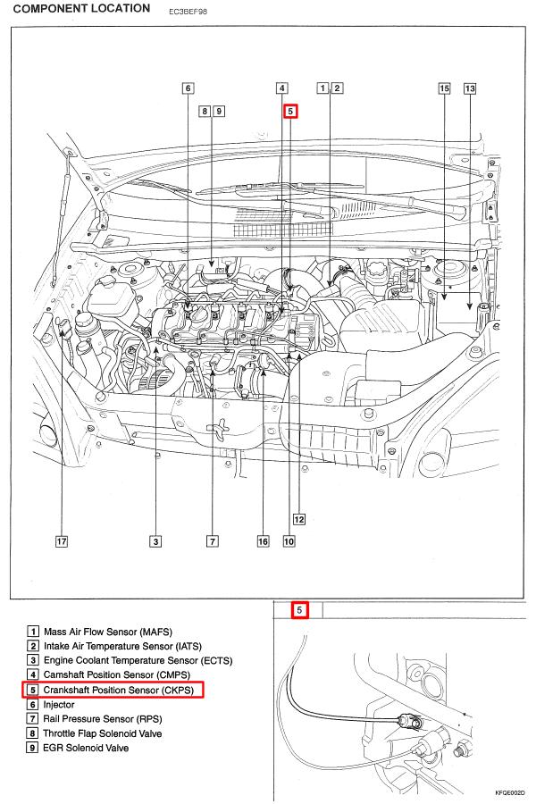 [DIAGRAM_38IS]  Tucson Shut Down While Driving | Page 2 | Hyundai Forums | 2007 Hyundai Tucson Engine Diagram |  | Hyundai Forums