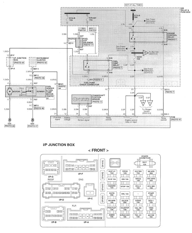 2003 Hyundai Getz Wiring Diagram