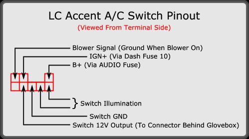 2002 hyundai accent air conditioning | hyundai forums  hyundai forums