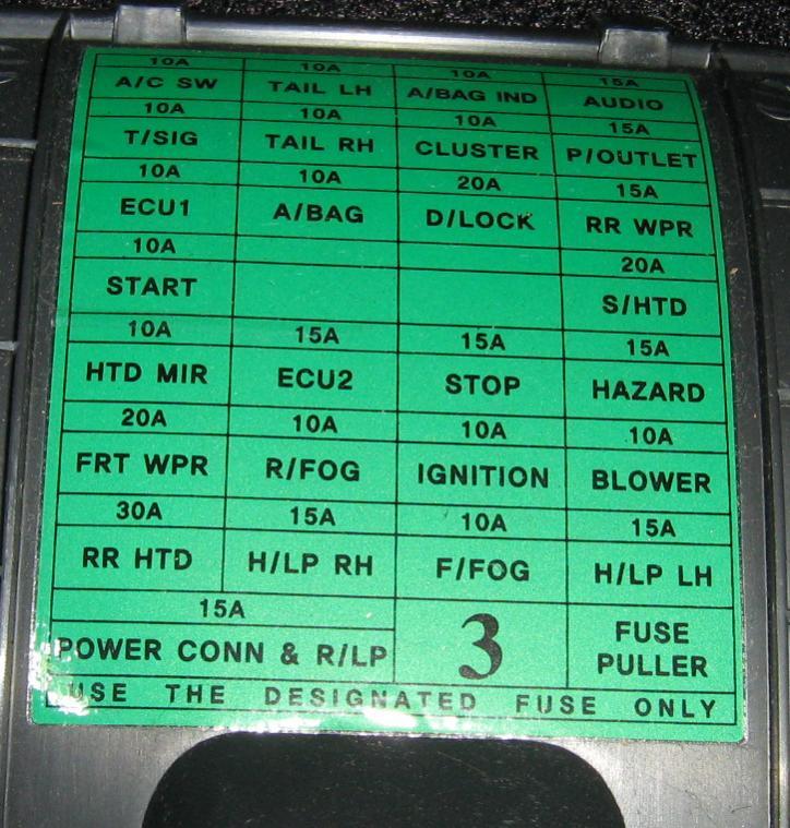 Hyundai Getz 2005 Fuse Box