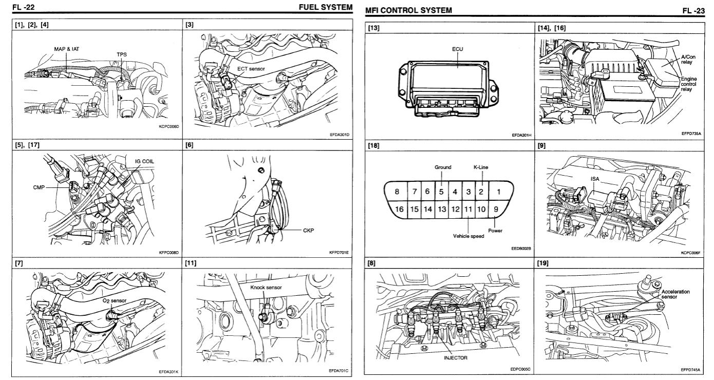 Getz 1 1 recall crank shaft sensor ring and bolt | Hyundai