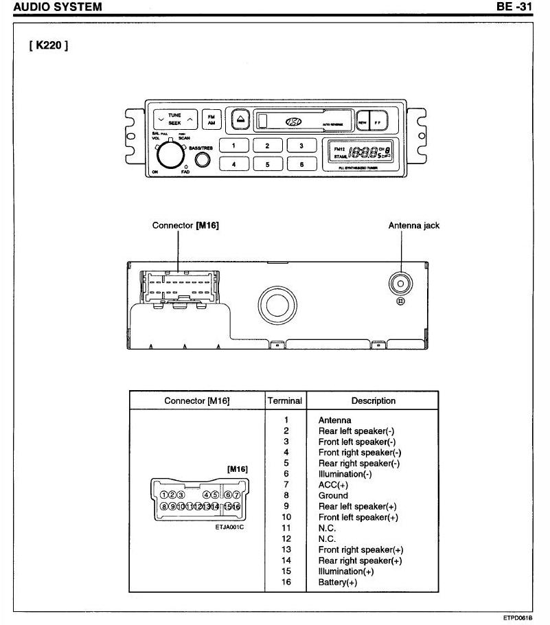 Hyundai Getz Power Window Wiring Diagram