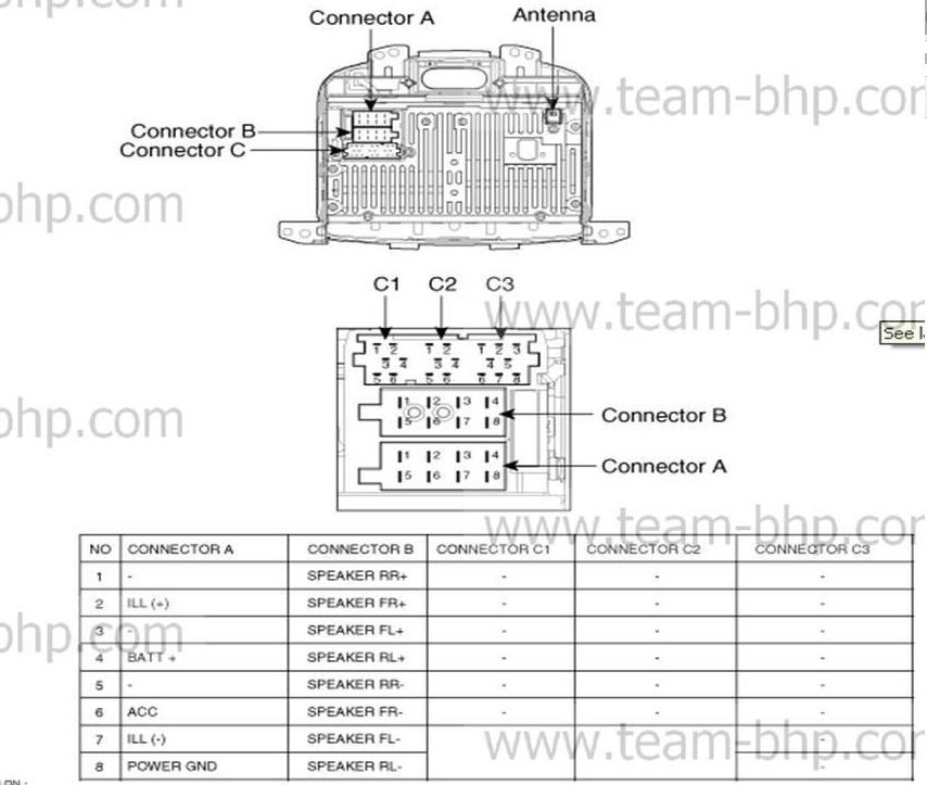 Hyundai I20 Head Unit Wiring Diagram