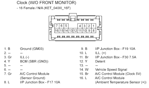 climate control wiring diagram | Hyundai Forums on
