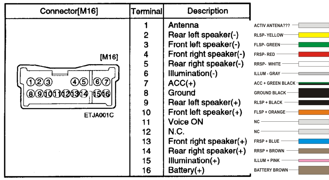2005 Terracan Radio Wiring Diagram Hyundai Forums