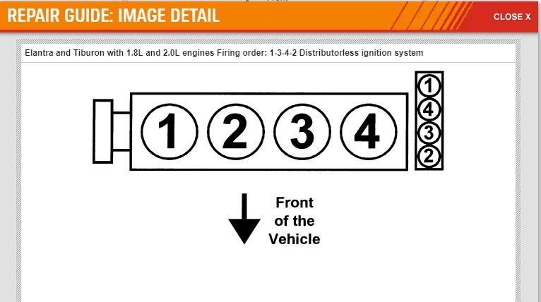 2013 Hyundai Elantra Limited - Engine Malfunction and Engine