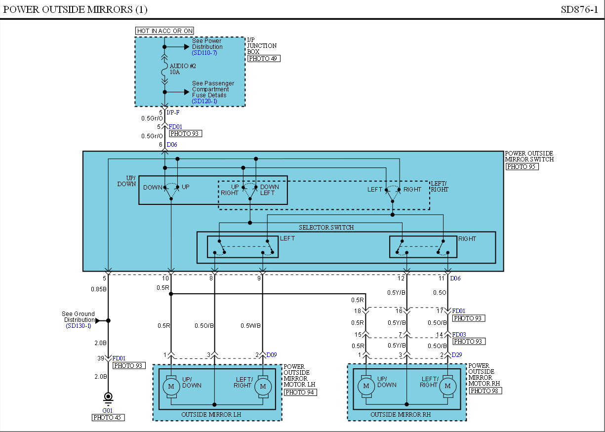 Wiring Diagram For Rhd Drivers Door 06-09