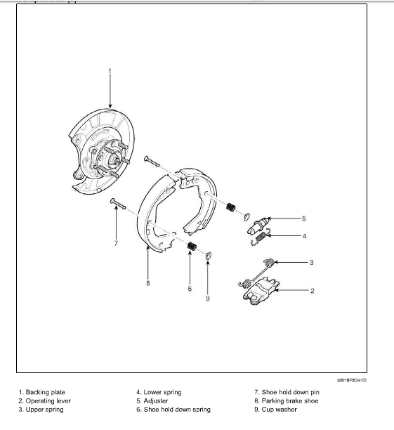2006 sonata how to replace parking brake shoes   Hyundai Forums   Hyundai Brakes Diagram      Hyundai Forums