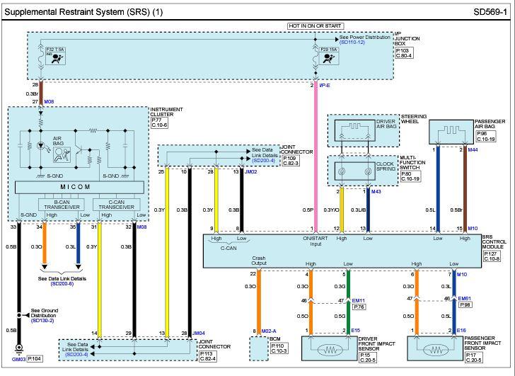 Hyundai I40 Wiring Diagram - Options -Indexes -  mazda3-sp23.yenpancane.jeanjaures37.fr | Hyundai Amica Wiring Diagram |  | Wiring Diagram Resource