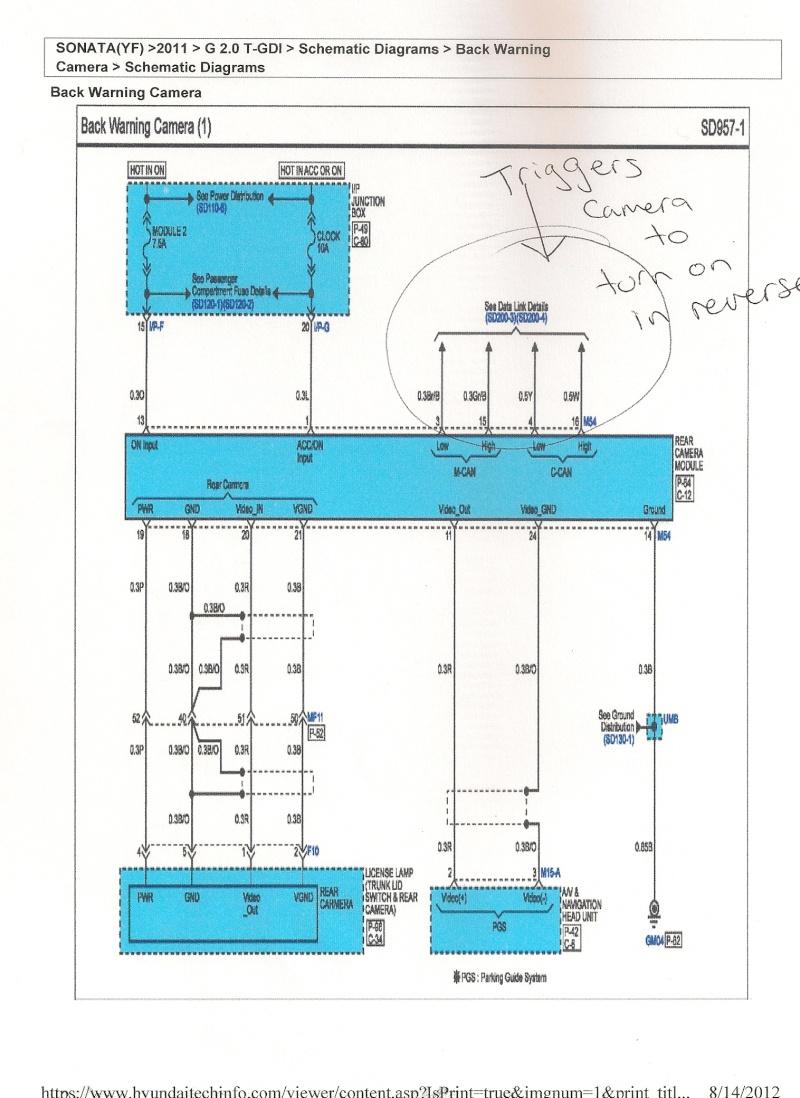 Radio Connector Wiring Diagram