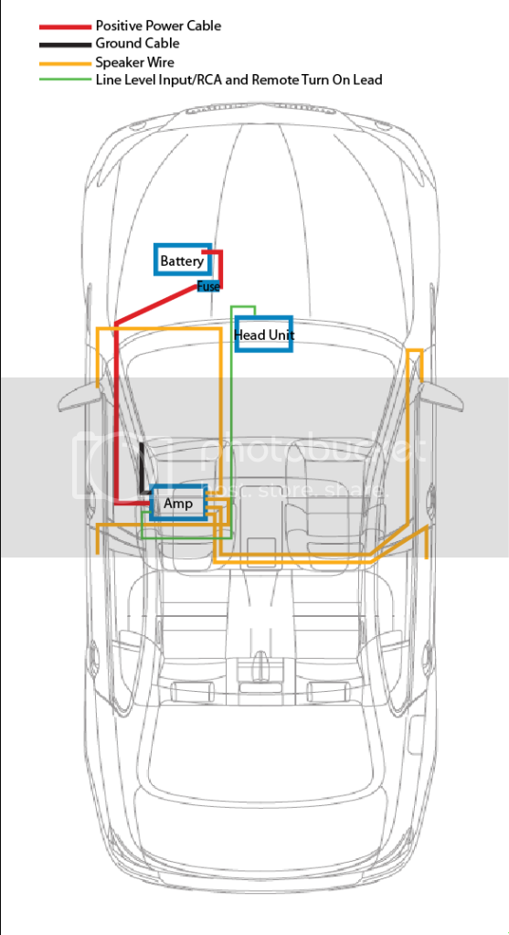 Electrical Wiring Diagram 2005 Hyundai Accent