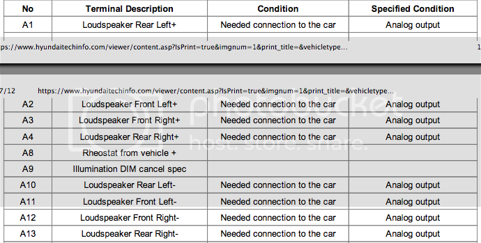Complete Amp, Speaker, and Wire Install Guide | Hyundai Forums