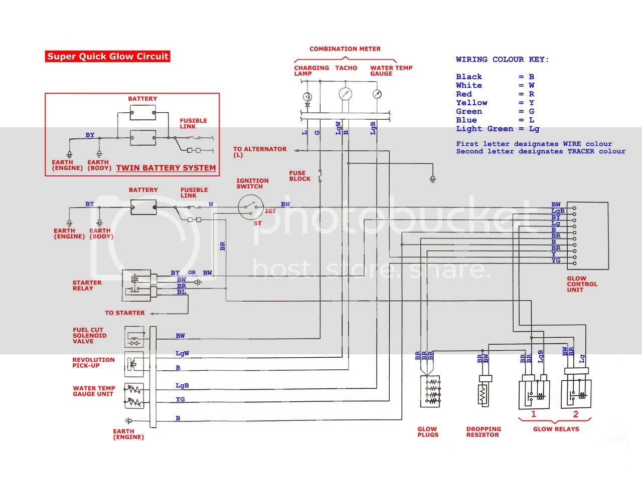 🏆 [DIAGRAM in Pictures Database] Hyundai H100 Van Wiring Diagram Just  Download or Read Wiring Diagram - CELINE.SCHAROT.BI-WIRING -SPEAKERS.ONYXUM.COMComplete Diagram Picture Database - Onyxum.com
