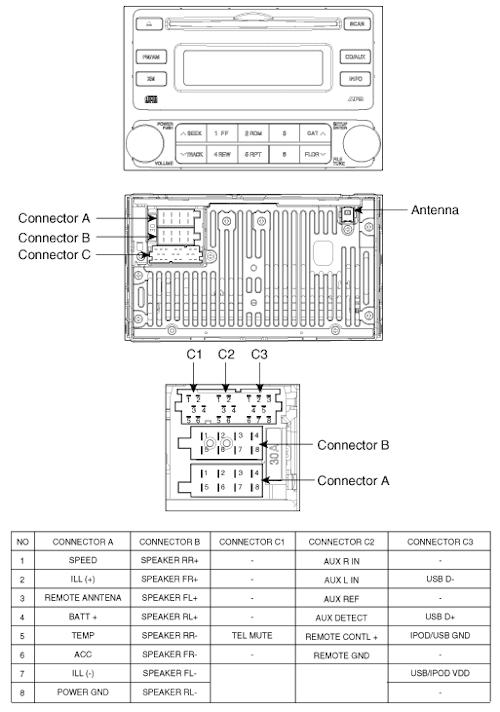 2002 Hyundai Elantra Stereo Wiring Diagram