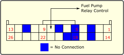 2001 santa fe fuel pump relay problem | Hyundai Forums