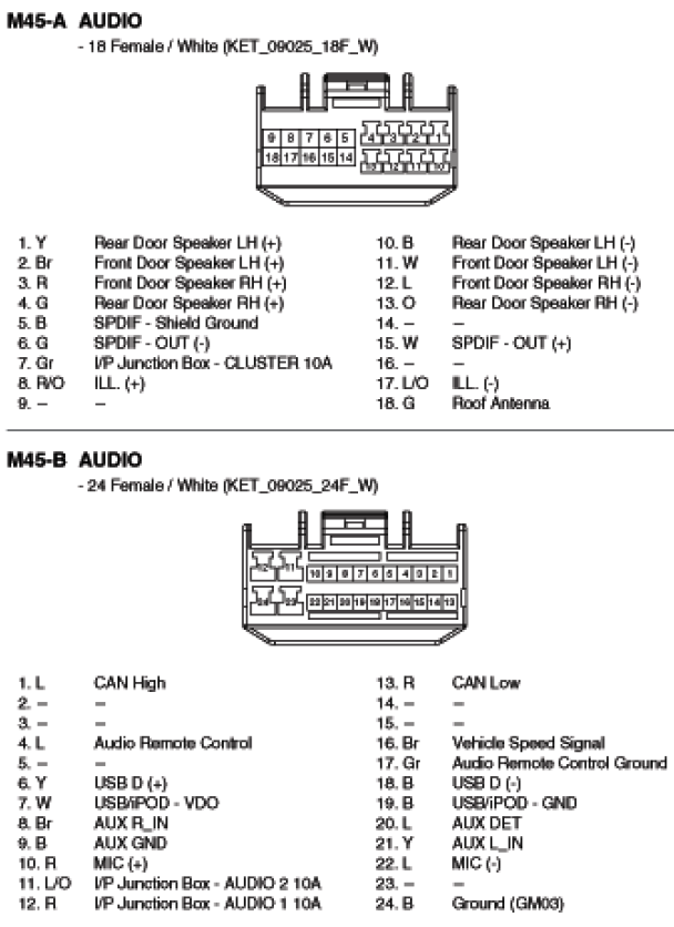 Hyundai Tucson Radio 96170d70104x Wiring And Connector