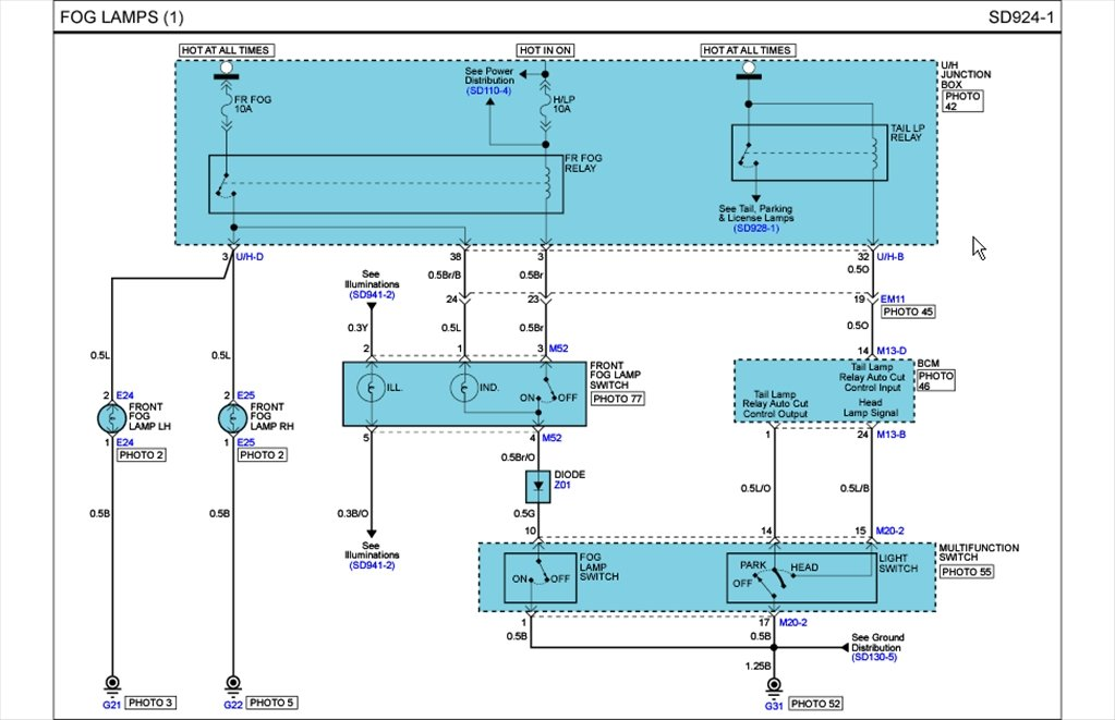 Fog lights not working after bulb replacement | Hyundai Forums | Hyundai Amica Wiring Diagram |  | Hyundai Forums