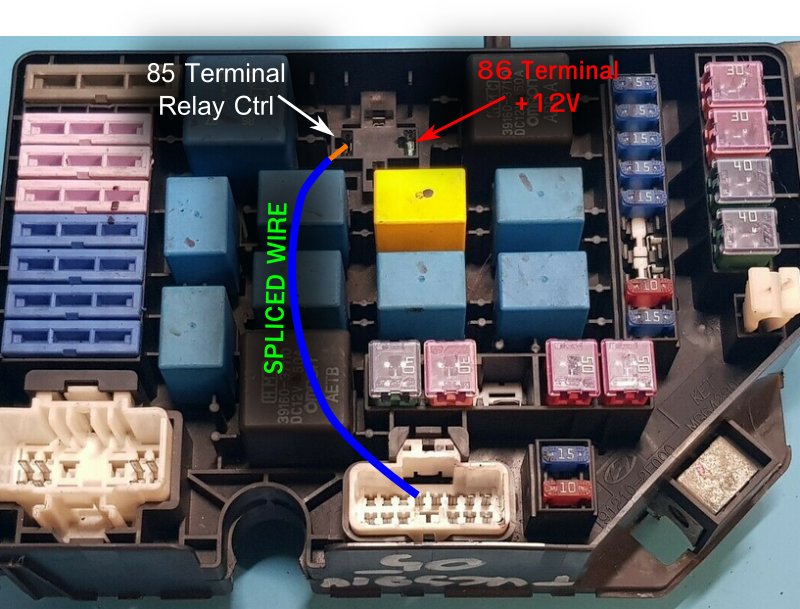 relay on) is the 85 terminal, not 86  the terminal on the relay socket  that you want to push the wire into is the one nearest the engine bay