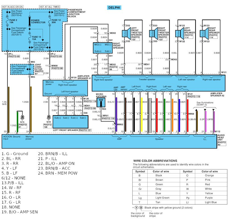 Hyundai Santa Fe Monsoon Wiring Diagram - Wiring Diagram Data  agency-activity - agency-activity.portorhoca.it | 2005 Hyundai Santa Fe Radio Wiring Diagram |  | agency-activity.portorhoca.it