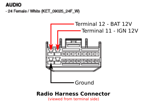 Little Help In Need Of An 7 Radio Wiring Diagram For An Easy Breezy Lemon Squeey Aftermarket Installation Hyundai Forums